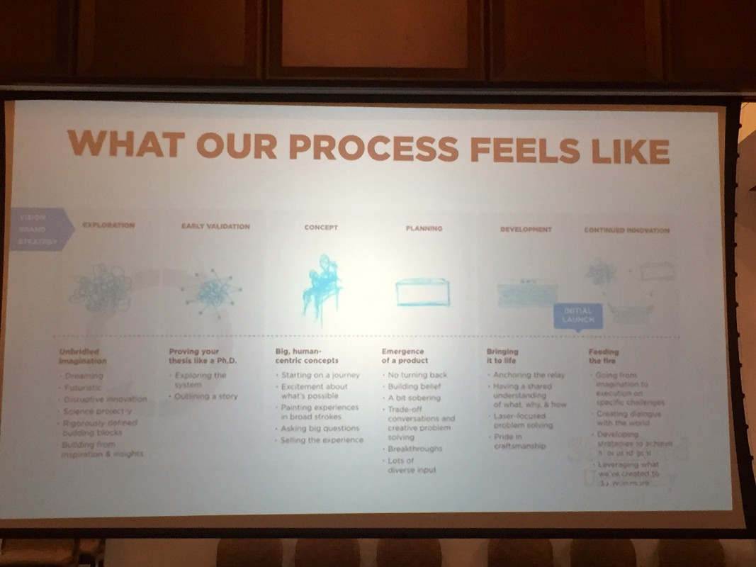 "Sam Altman's ""How to Start a Startup"" - MashupCorner"