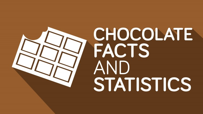 Interesting Facts About Chocolate - MashupCorner
