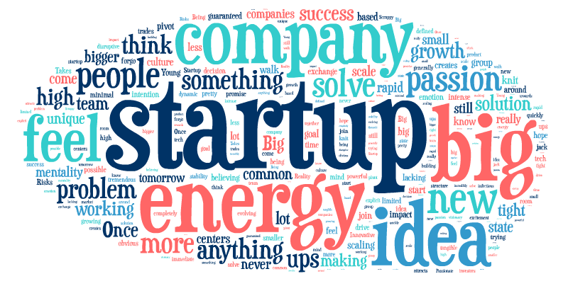 Guerilla Marketing for Startups