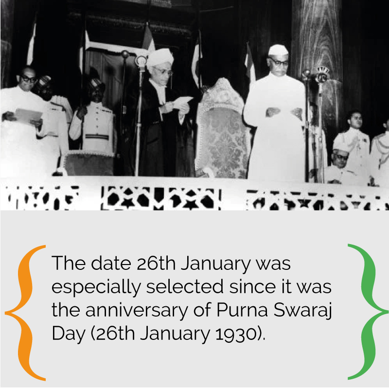 facts-about-republic-day-02