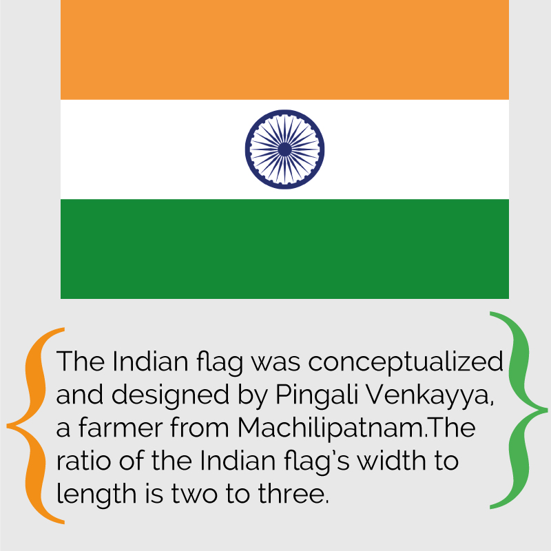 facts-about-republic-day-09