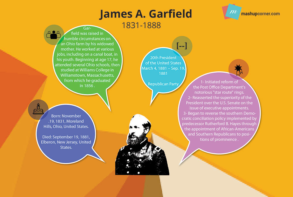 james-a.garfield-01