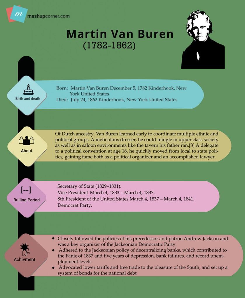 martin-van-buren-01-01