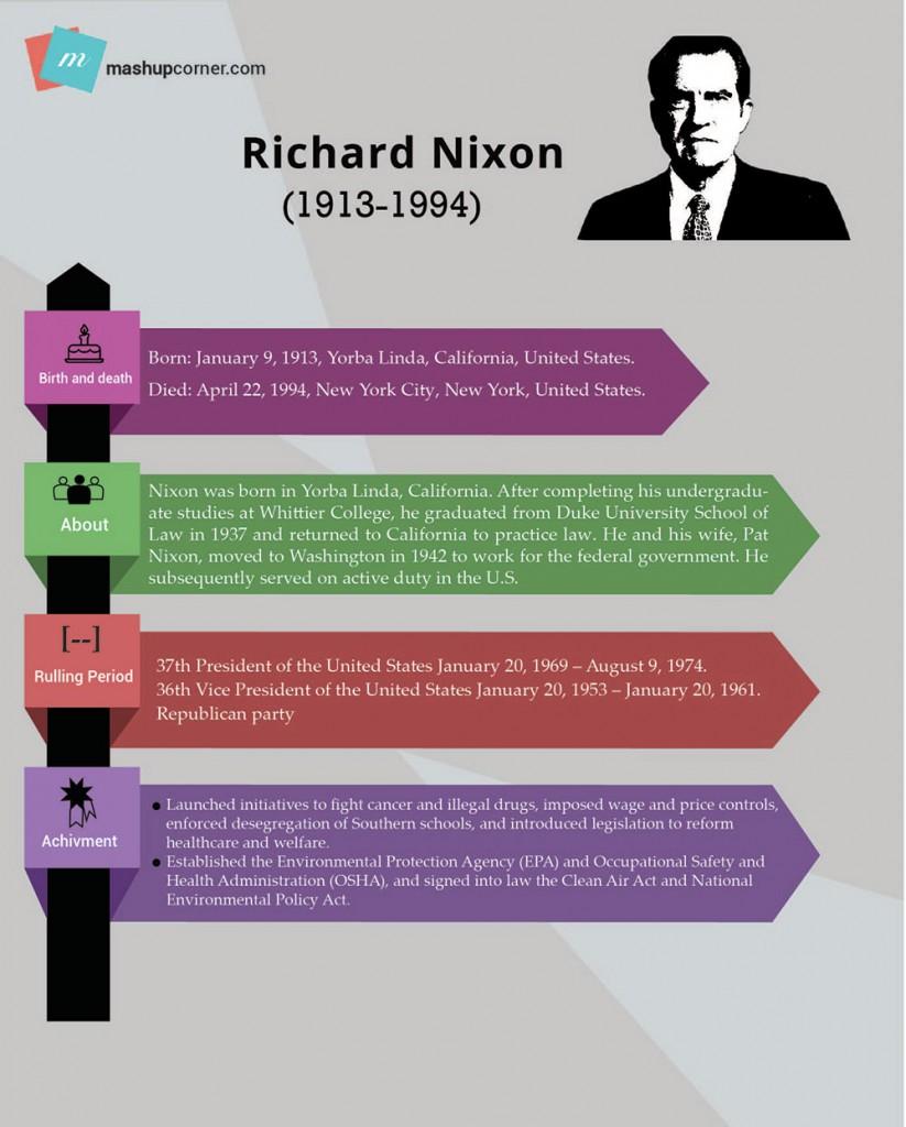 richard-nixon-01