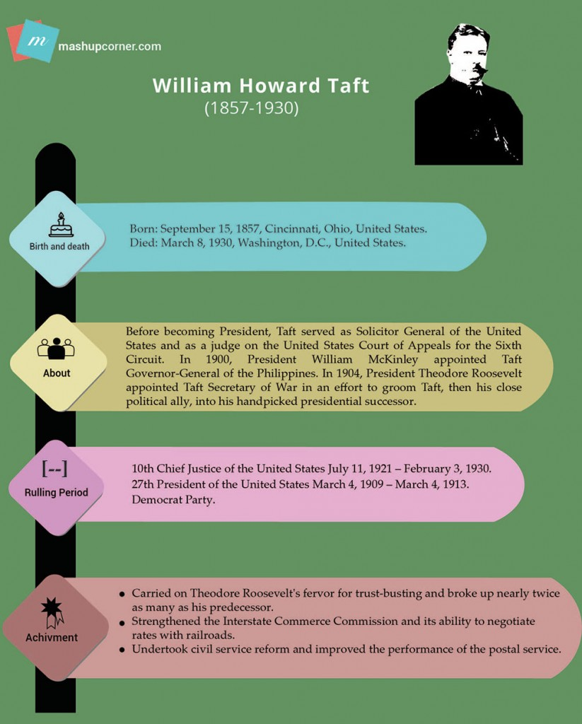 william-howard-taft-01