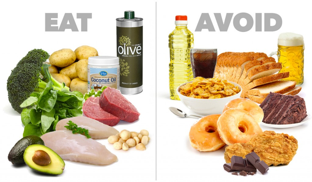Foods To Avoid While You Are Trying To Slim Down
